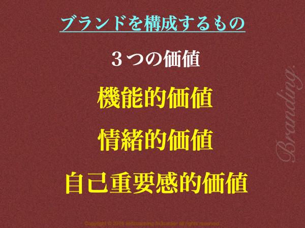 ブランドを構成する3つの価値(機能的価値,情緒的価値,自己重要感的価値)