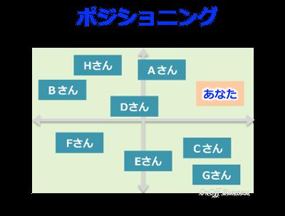 marketing_stp_p